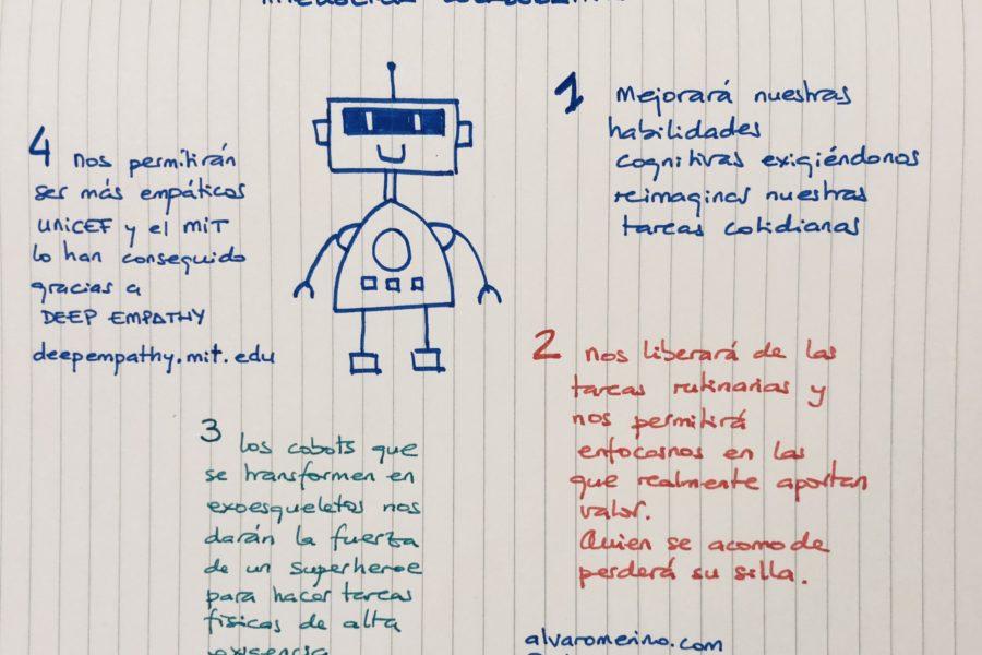 Los cobots y la Inteligencia colaborativa